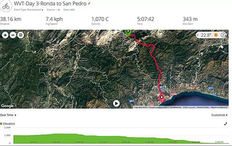 Ronda to San Pedro map